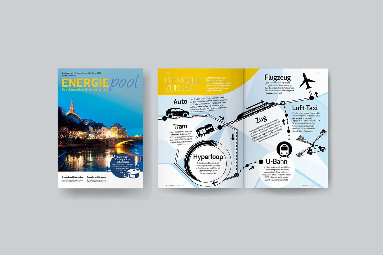 Energiemagazine, Energiepool