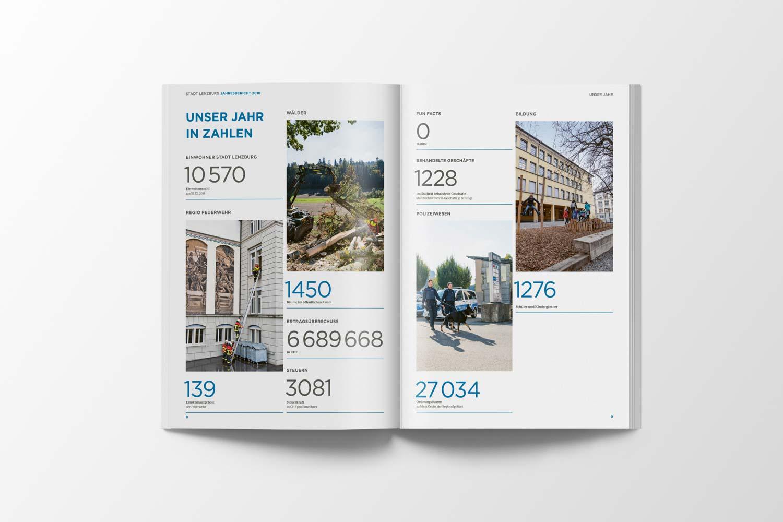 Geschäftsbericht Stadt Lenzburg, Doppelseite Zahlen & Fakten
